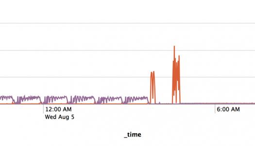 New DDNTool Streamlines OLCF File System Monitoring