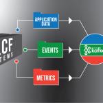 OLCF metrics data flow
